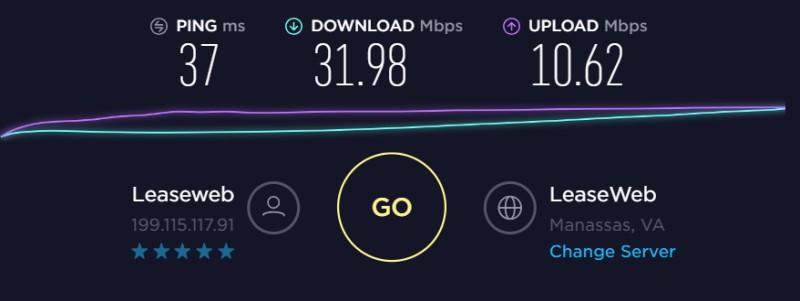 cyberghost speedtest