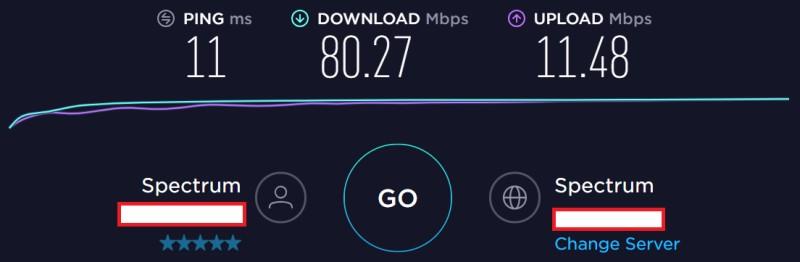 ExpressVPN Test prędkości Internetu