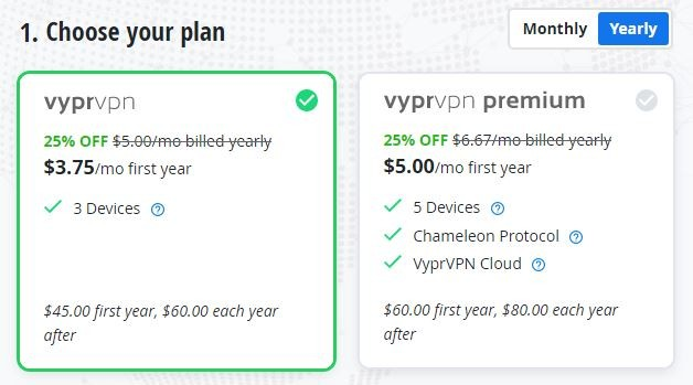 VPN Yearly plans