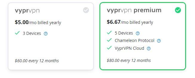 Vypr Plans