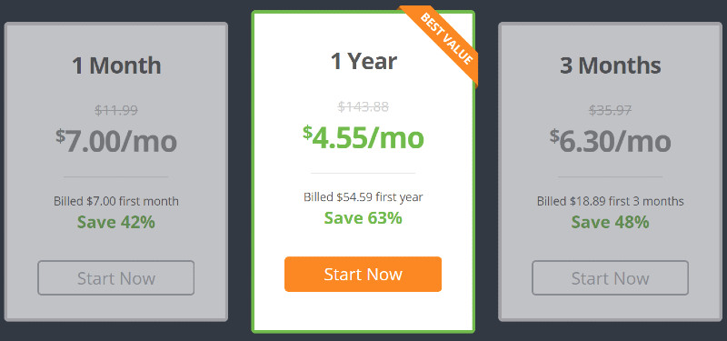 ipvanish price