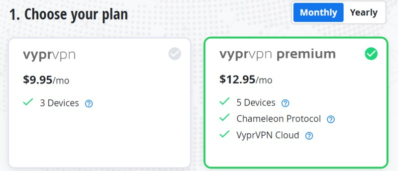 vyprvpn prices