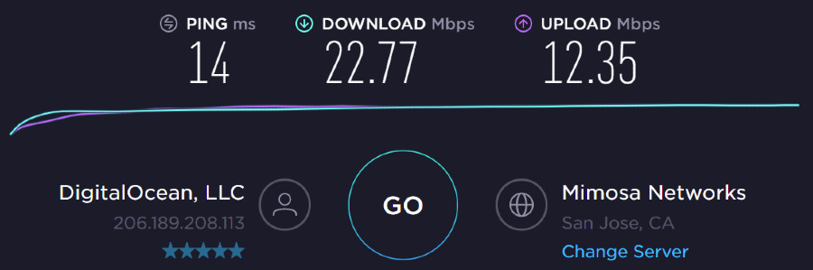 TorGuard test2 vpn-256