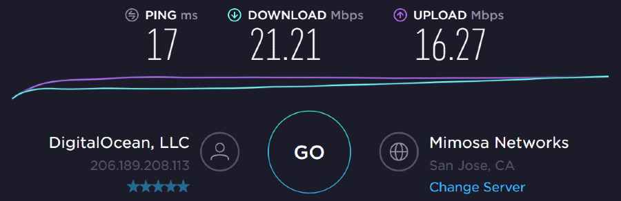TorGuard test2 vpn