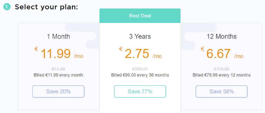 tigervpn price