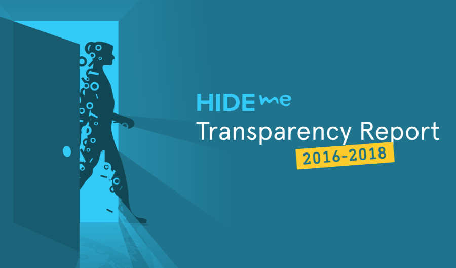 hide.me transparency report