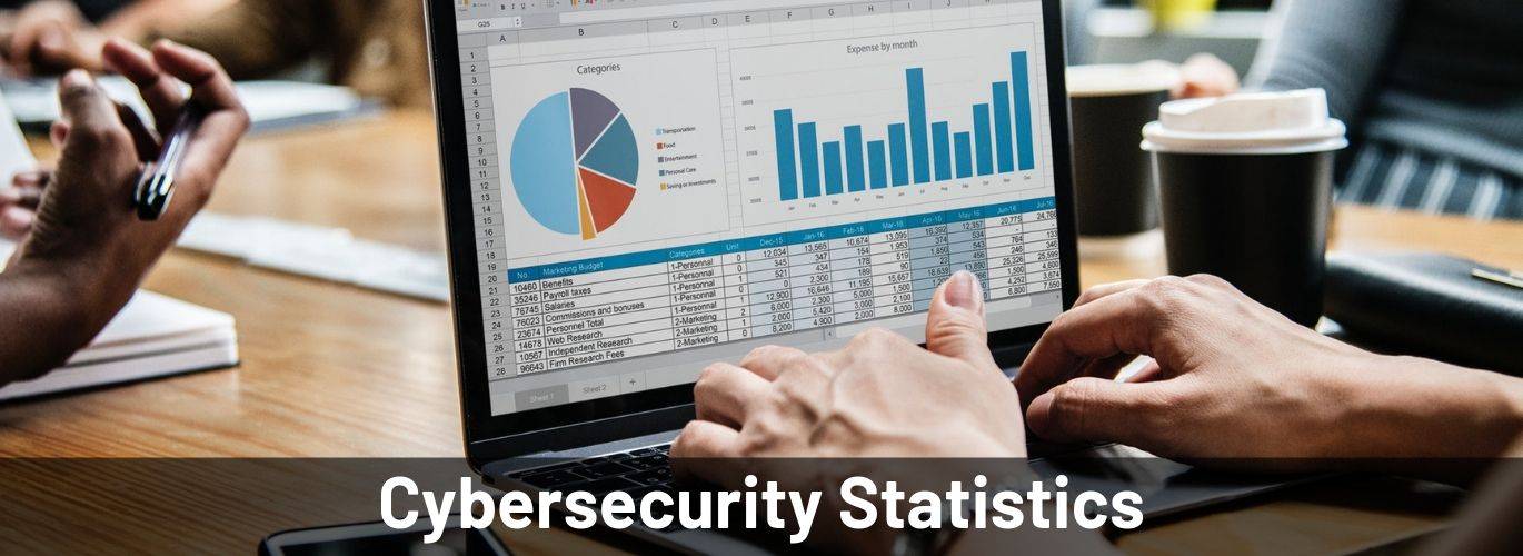 Cybersecurity Statistics