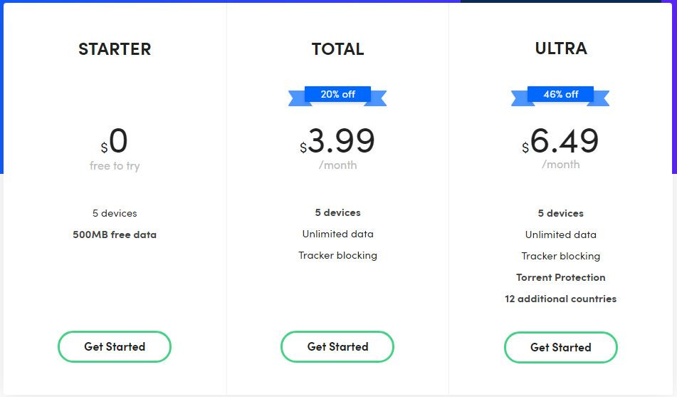 SurfEasy Pricing plans