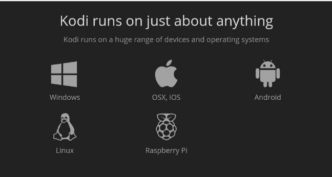 Obsługa urządzeń Kodi