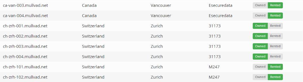 mullvad transparency server list